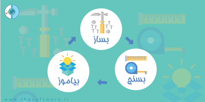 متد لین (Lean method) چه بود؟
